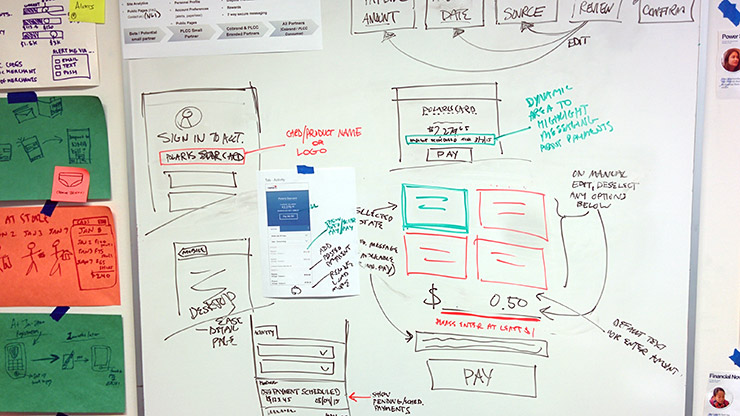 Saks_Whiteboard_Payments